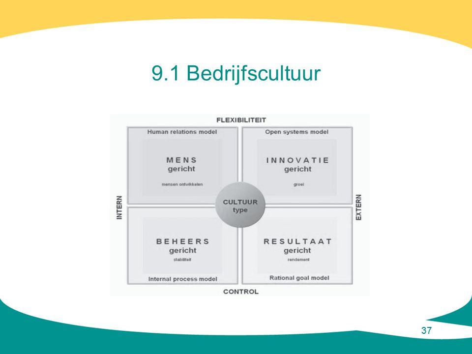 37 9.1 Bedrijfscultuur