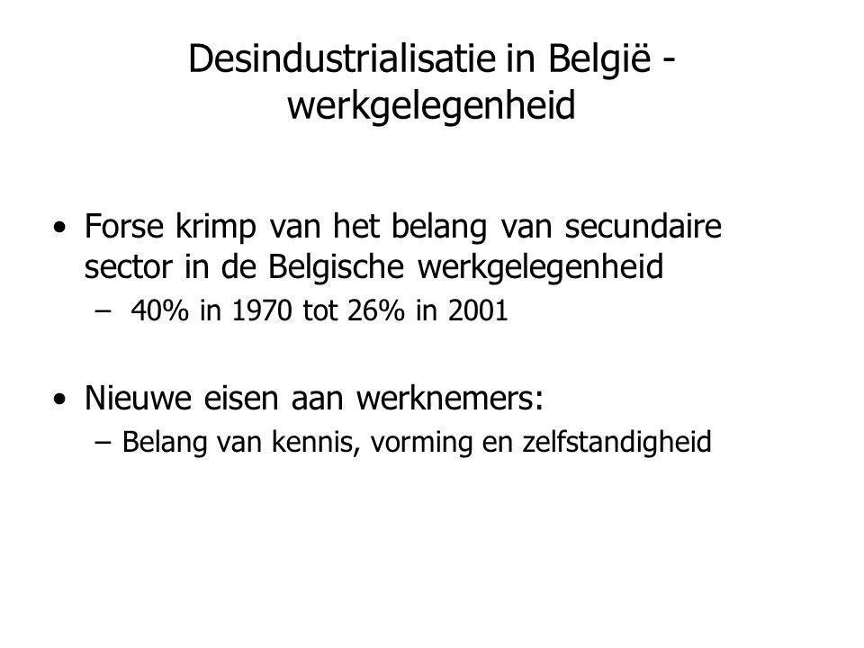 Desindustrialisatie in België - werkgelegenheid •Forse krimp van het belang van secundaire sector in de Belgische werkgelegenheid – 40% in 1970 tot 26
