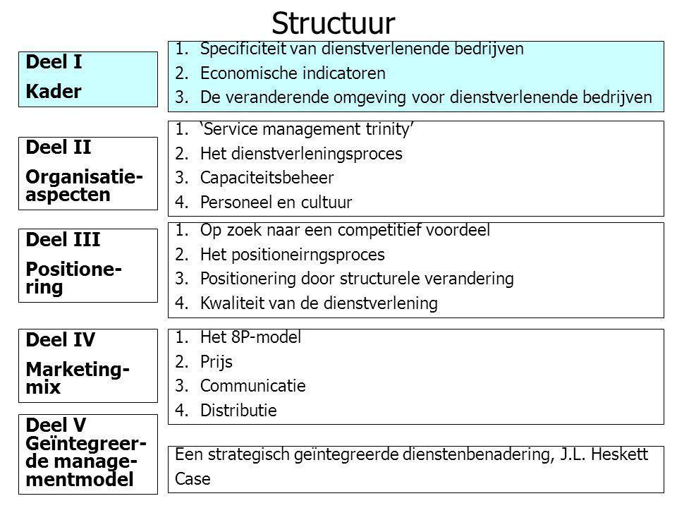 Desindustrialisatie in België – investeringen •Sterke terugval van het aandeel van de secundaire sector in de investeringen in vaste activa in de jaren '70 •Toename van het aandeel in de jaren '80 –Verklaring: •automatisatie •arbeidsbesparing