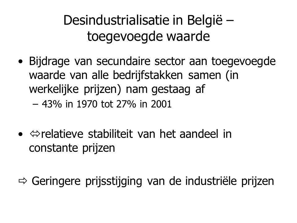 Desindustrialisatie in België – toegevoegde waarde •Bijdrage van secundaire sector aan toegevoegde waarde van alle bedrijfstakken samen (in werkelijke