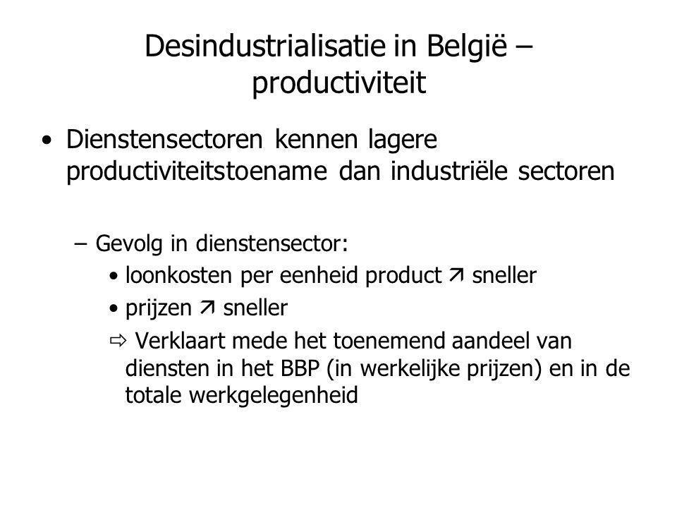 Desindustrialisatie in België – productiviteit •Dienstensectoren kennen lagere productiviteitstoename dan industriële sectoren –Gevolg in dienstensect
