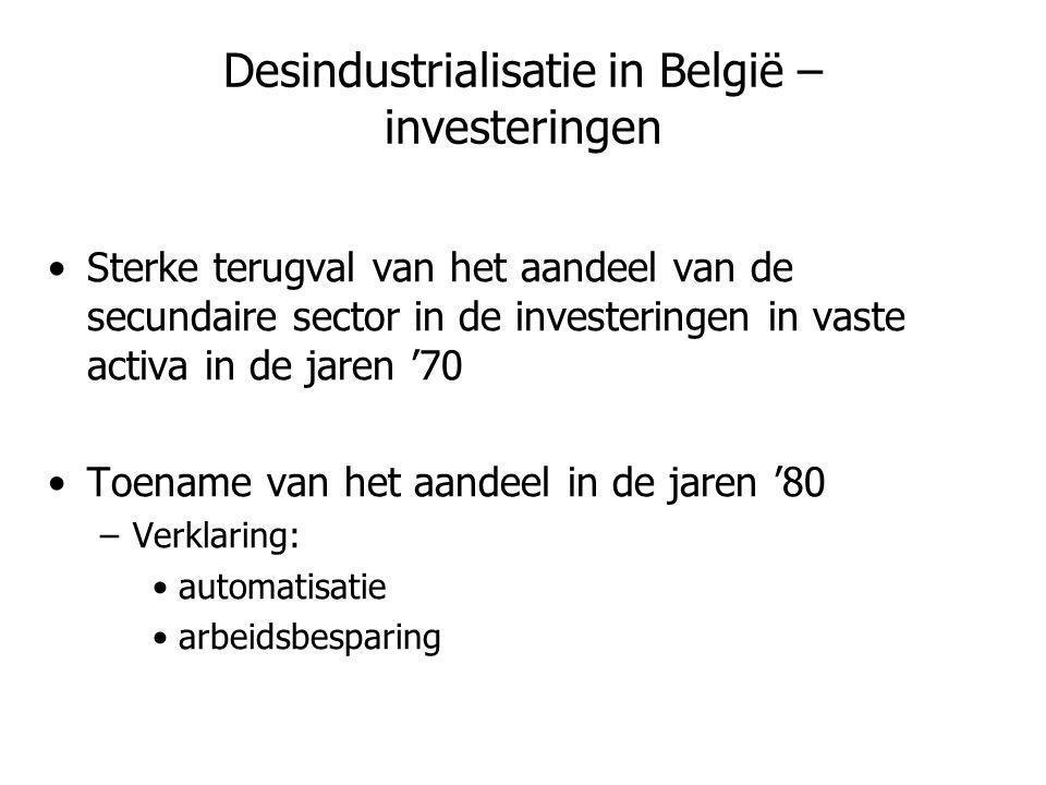 Desindustrialisatie in België – investeringen •Sterke terugval van het aandeel van de secundaire sector in de investeringen in vaste activa in de jare