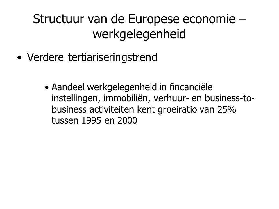 Structuur van de Europese economie – werkgelegenheid •Verdere tertiariseringstrend •Aandeel werkgelegenheid in fincanciële instellingen, immobiliën, v