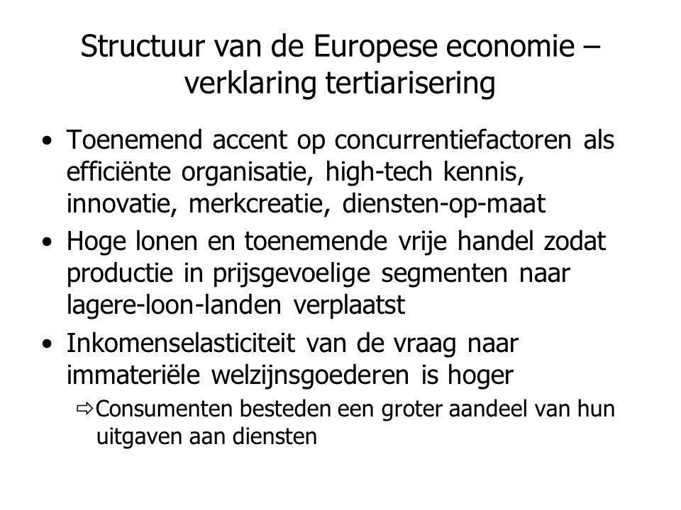Structuur van de Europese economie – verklaring tertiarisering •Toenemend accent op concurrentiefactoren als efficiënte organisatie, high-tech kennis,