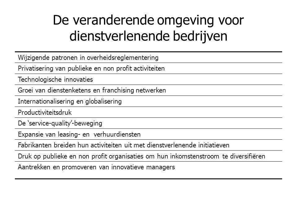 De veranderende omgeving voor dienstverlenende bedrijven Wijzigende patronen in overheidsreglementering Privatisering van publieke en non profit activ