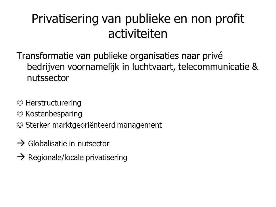 Privatisering van publieke en non profit activiteiten Transformatie van publieke organisaties naar privé bedrijven voornamelijk in luchtvaart, telecom