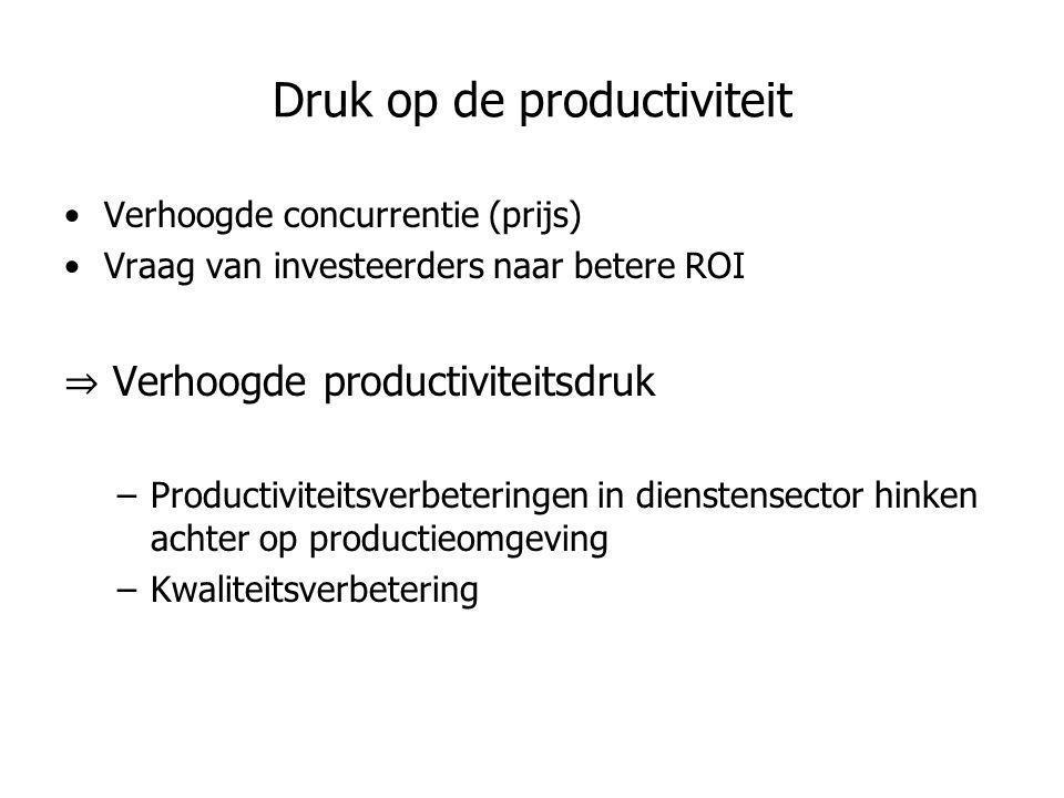 Druk op de productiviteit •Verhoogde concurrentie (prijs) •Vraag van investeerders naar betere ROI ⇒ Verhoogde productiviteitsdruk –Productiviteitsver