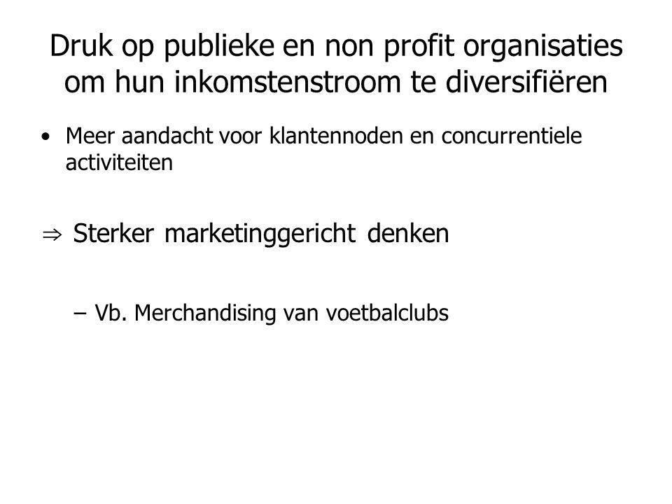 Druk op publieke en non profit organisaties om hun inkomstenstroom te diversifiëren •Meer aandacht voor klantennoden en concurrentiele activiteiten ⇒