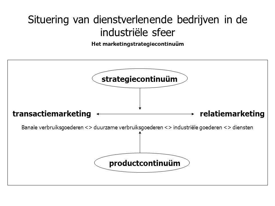 Macro-economische paradigma Industrieel paradigma Service/ informatie paradigma Kennis paradigmaNet/web paradigma...