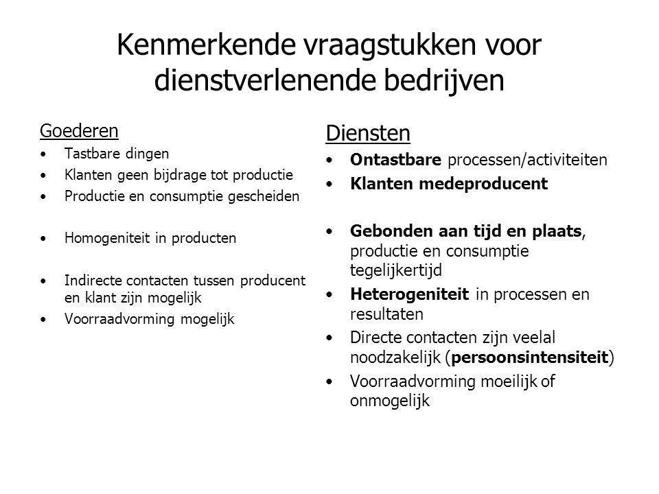 Kenmerkende vraagstukken voor dienstverlenende bedrijven Goederen •Tastbare dingen •Klanten geen bijdrage tot productie •Productie en consumptie gesch