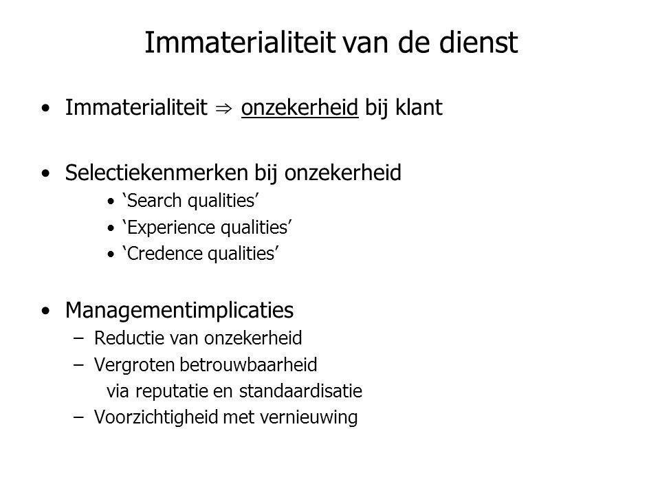 Immaterialiteit van de dienst •Immaterialiteit ⇒ onzekerheid bij klant •Selectiekenmerken bij onzekerheid •'Search qualities' •'Experience qualities'