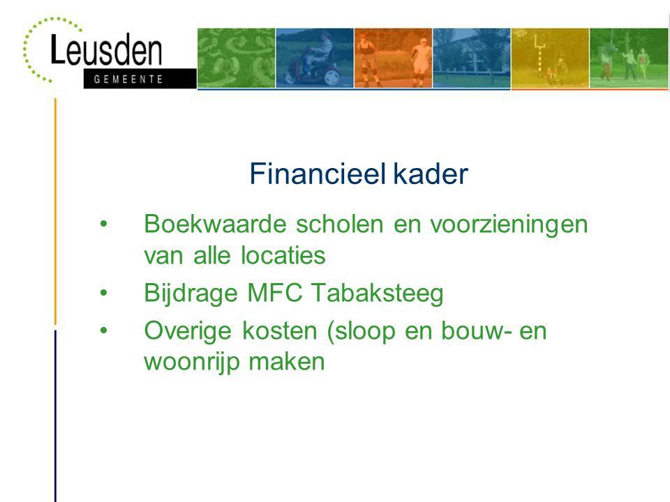 Financieel kader •Boekwaarde scholen en voorzieningen van alle locaties •Bijdrage MFC Tabaksteeg •Overige kosten (sloop en bouw- en woonrijp maken