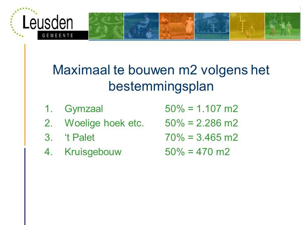 Maximaal te bouwen m2 volgens het bestemmingsplan 1.Gymzaal50% = 1.107 m2 2.Woelige hoek etc.50% = 2.286 m2 3.'t Palet70% = 3.465 m2 4.Kruisgebouw50% = 470 m2