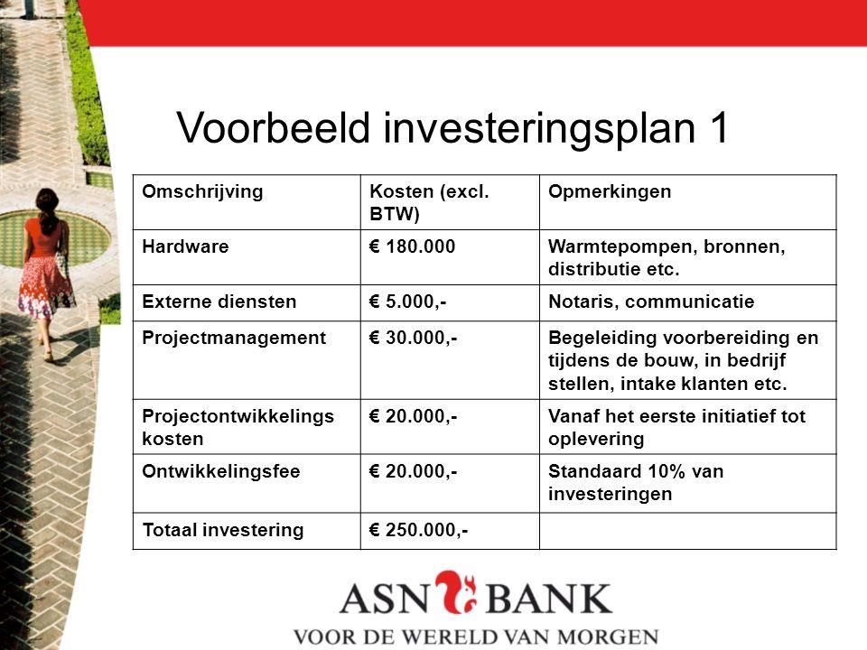Voorbeeld investeringsplan 1 OmschrijvingKosten (excl. BTW) Opmerkingen Hardware€ 180.000Warmtepompen, bronnen, distributie etc. Externe diensten€ 5.0