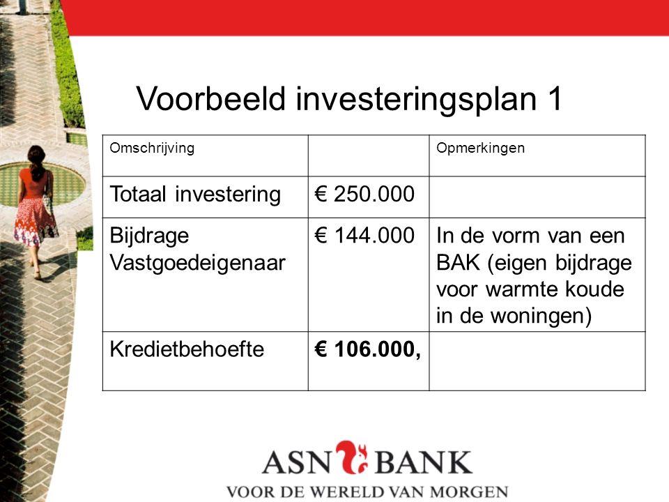 Voorbeeld investeringsplan 1 OmschrijvingOpmerkingen Totaal investering€ 250.000 Bijdrage Vastgoedeigenaar € 144.000In de vorm van een BAK (eigen bijd