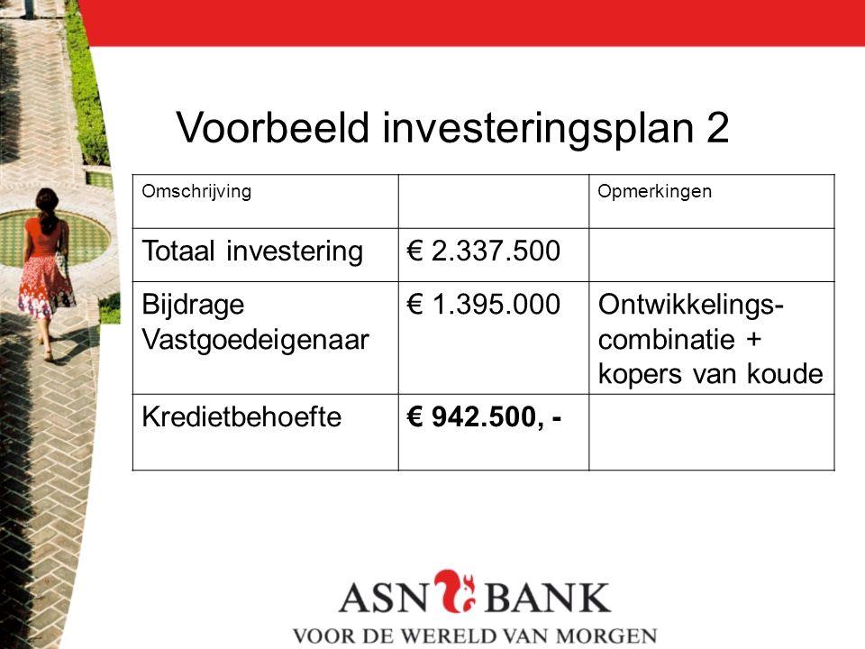 Voorbeeld investeringsplan 2 OmschrijvingOpmerkingen Totaal investering€ 2.337.500 Bijdrage Vastgoedeigenaar € 1.395.000Ontwikkelings- combinatie + ko