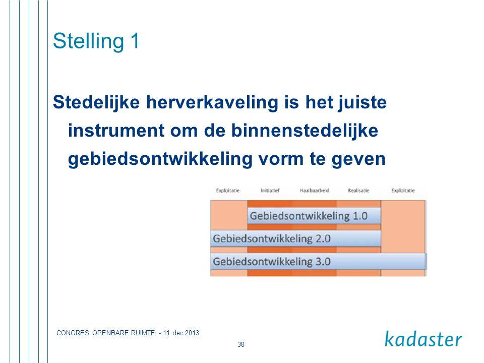 CONGRES OPENBARE RUIMTE - 11 dec 2013 38 Stelling 1 Stedelijke herverkaveling is het juiste instrument om de binnenstedelijke gebiedsontwikkeling vorm te geven