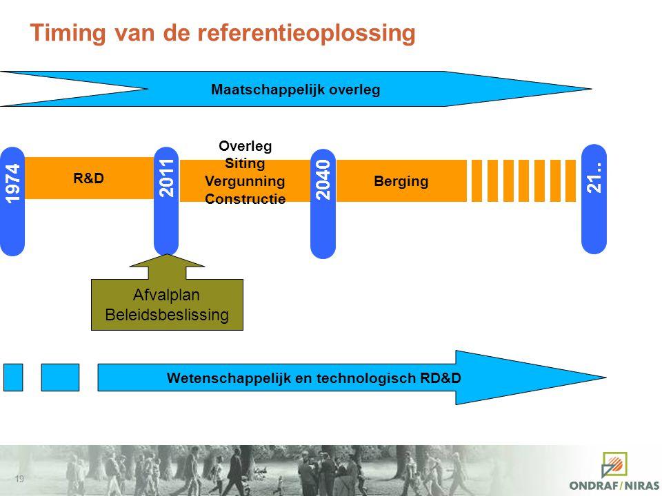 18 Bestudeerde oplossingen in het Afvalplan en het SEA (1/2) Referentieoplossing  Geologische berging  In weinig verharde klei  Op Belgisch grondgebied  Uitwerking evenredig met de wetenschappelijke, technische en maatschappelijke vooruitgang  Ondersteund door een progressief, flexibel en participatief beslissingsproces dat de maatschappelijke en technische aspecten integreert  Met eventuele voorwaarden  Omkeerbaarheid/terugneembaarheid gedurende een te bepalen periode  Continuïteit van controle en kennisoverdracht