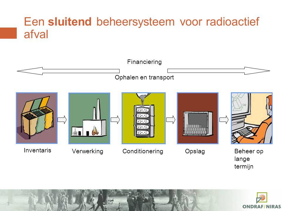 22 NIRAS Nationale instelling voor het beheer van radioactief afval en bestraalde splijtstof Openbare instelling bij wet opgericht in 1980, als gevolg van wens van de wetgever om het beheer van radioactief afval toe te vertrouwen aan één enkele instelling onder toezicht van de overheid Verantwoordelijk voor het beheer van al het radioactieve afval aanwezig op Belgisch grondgebied Onder toezicht van de federale ministers verantwoordelijk voor Energie en Economie 'De vervuiler betaalt'