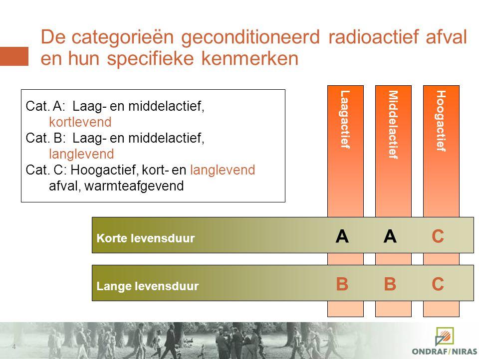 33 Een sluitend beheersysteem voor radioactief afval Inventaris VerwerkingConditionering Opslag Beheer op lange termijn Ophalen en transport Financiering