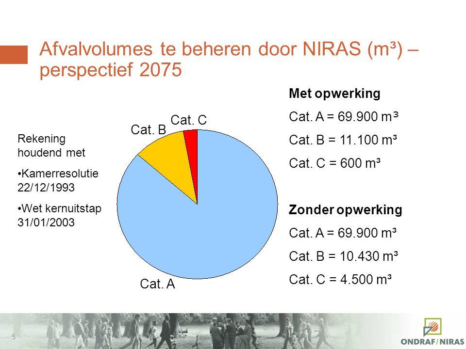 44 De categorieën geconditioneerd radioactief afval en hun specifieke kenmerken HoogactiefMiddelactiefLaagactief Korte levensduur AAC Lange levensduur BBC Cat.