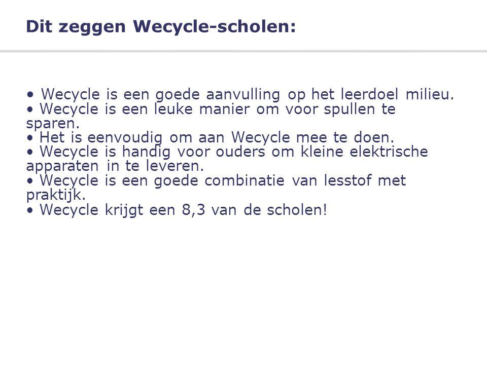 Dit zeggen Wecycle-scholen: • Wecycle is een goede aanvulling op het leerdoel milieu. • Wecycle is een leuke manier om voor spullen te sparen. • Het i