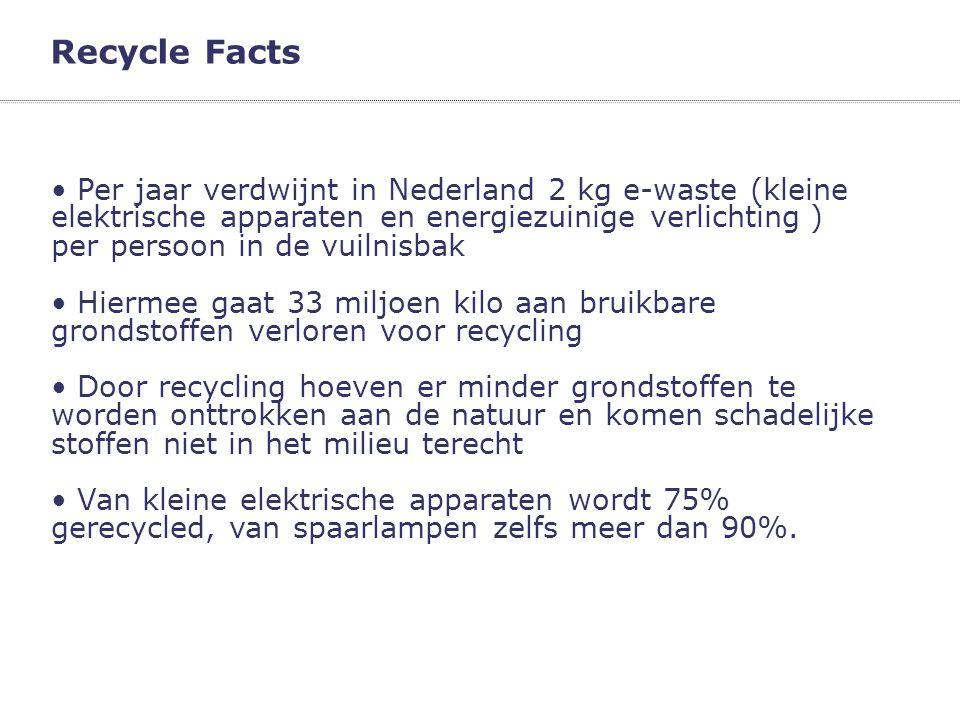 Recycle Facts • Per jaar verdwijnt in Nederland 2 kg e-waste (kleine elektrische apparaten en energiezuinige verlichting ) per persoon in de vuilnisba
