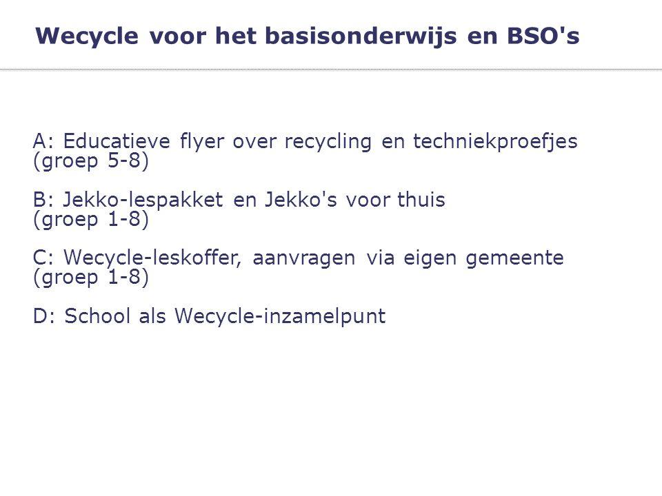 Wecycle voor het basisonderwijs en BSO's A: Educatieve flyer over recycling en techniekproefjes (groep 5-8) B: Jekko-lespakket en Jekko's voor thuis (