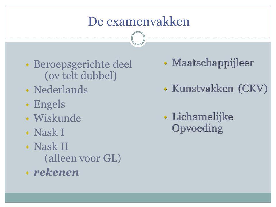De examenvakken  Beroepsgerichte deel (ov telt dubbel)  Nederlands  Engels  Wiskunde  Nask I  Nask II (alleen voor GL)  rekenen  Maatschappijleer  Kunstvakken (CKV)  Lichamelijke Opvoeding  Maatschappijleer  Kunstvakken (CKV)  Lichamelijke Opvoeding