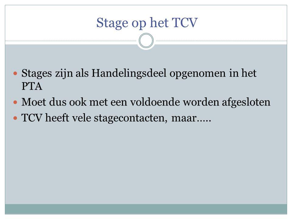 Stage op het TCV  Stages zijn als Handelingsdeel opgenomen in het PTA  Moet dus ook met een voldoende worden afgesloten  TCV heeft vele stagecontacten, maar…..