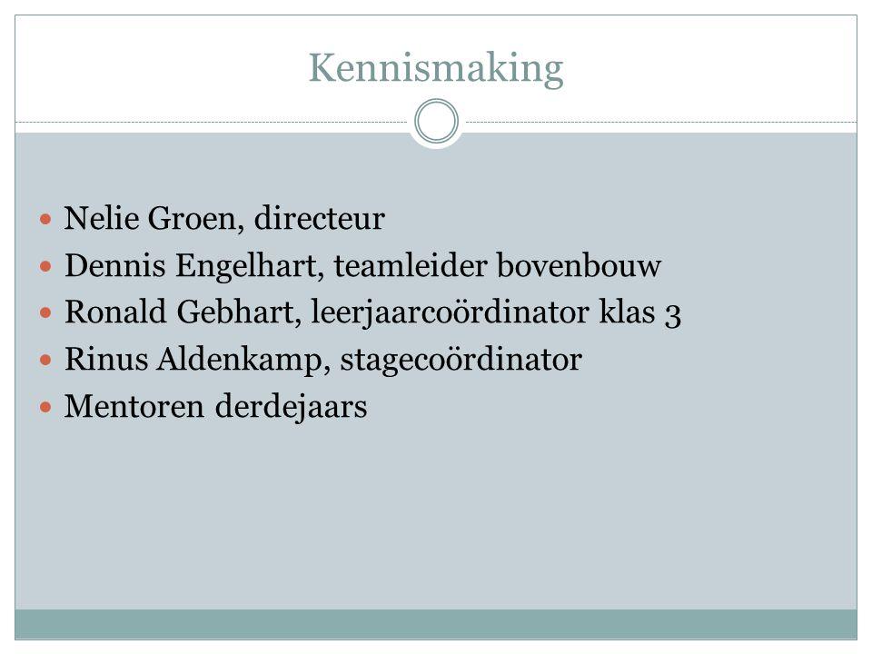 Klassenmentoren 3 Bouw b/kDhr.Van Lieshout 3 Voertuigen b/kDhr.