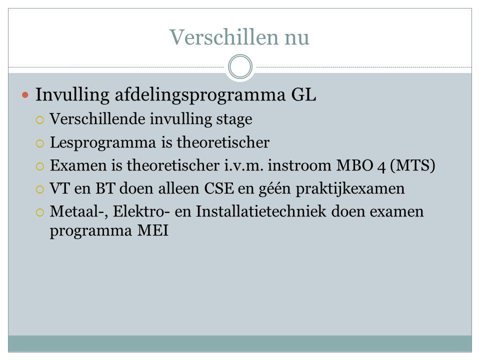 Verschillen nu  Invulling afdelingsprogramma GL  Verschillende invulling stage  Lesprogramma is theoretischer  Examen is theoretischer i.v.m. inst
