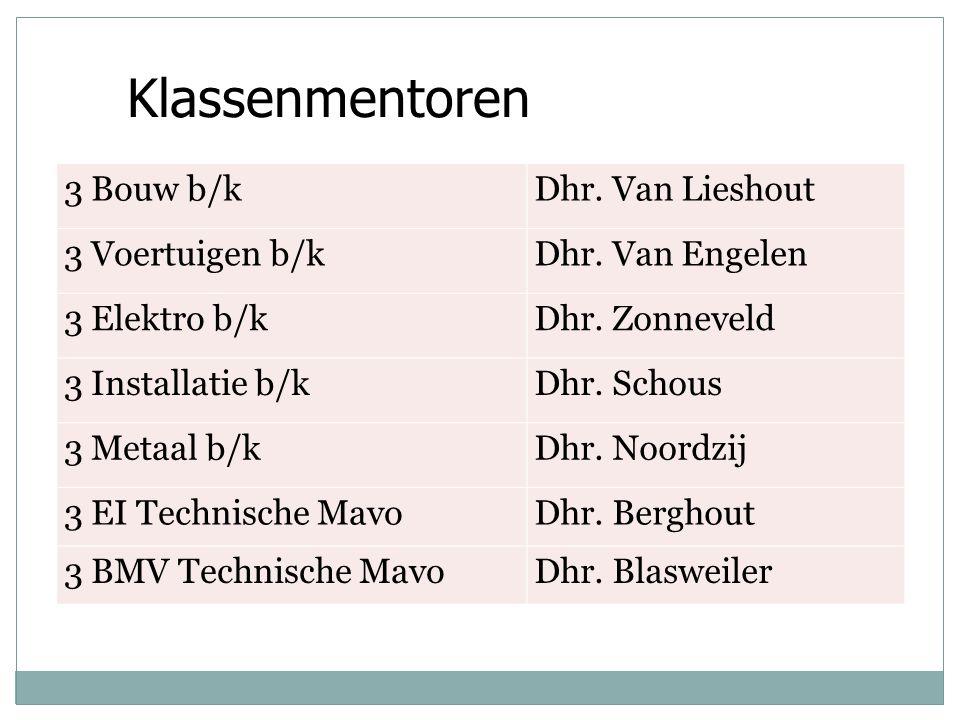Klassenmentoren 3 Bouw b/kDhr. Van Lieshout 3 Voertuigen b/kDhr. Van Engelen 3 Elektro b/kDhr. Zonneveld 3 Installatie b/kDhr. Schous 3 Metaal b/kDhr.