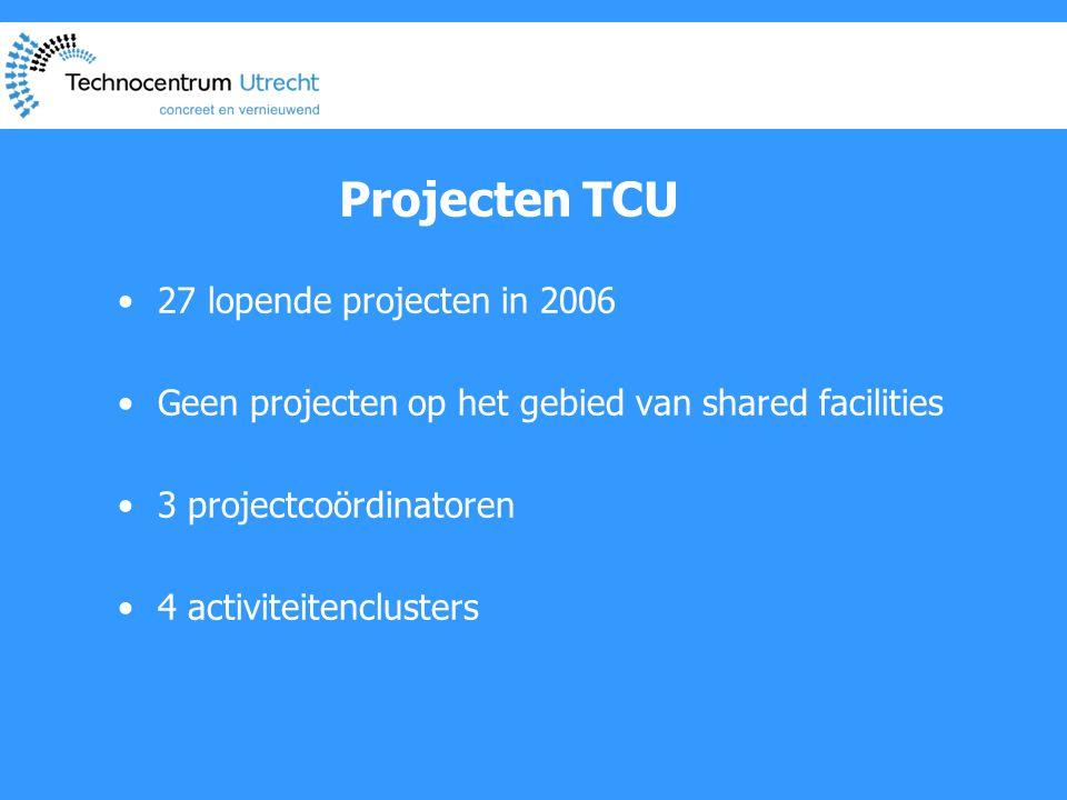 Projecten TCU •27 lopende projecten in 2006 •Geen projecten op het gebied van shared facilities •3 projectcoördinatoren •4 activiteitenclusters