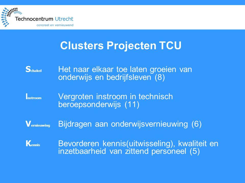 Clusters Projecten TCU S chakel Het naar elkaar toe laten groeien van onderwijs en bedrijfsleven (8) I nstroom Vergroten instroom in technisch beroepsonderwijs (11) V ernieuwing Bijdragen aan onderwijsvernieuwing (6) K ennis Bevorderen kennis(uitwisseling), kwaliteit en inzetbaarheid van zittend personeel (5)