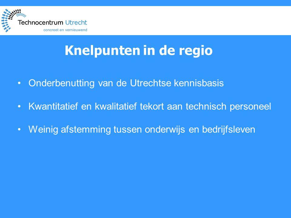 Knelpunten in de regio •Onderbenutting van de Utrechtse kennisbasis •Kwantitatief en kwalitatief tekort aan technisch personeel •Weinig afstemming tussen onderwijs en bedrijfsleven