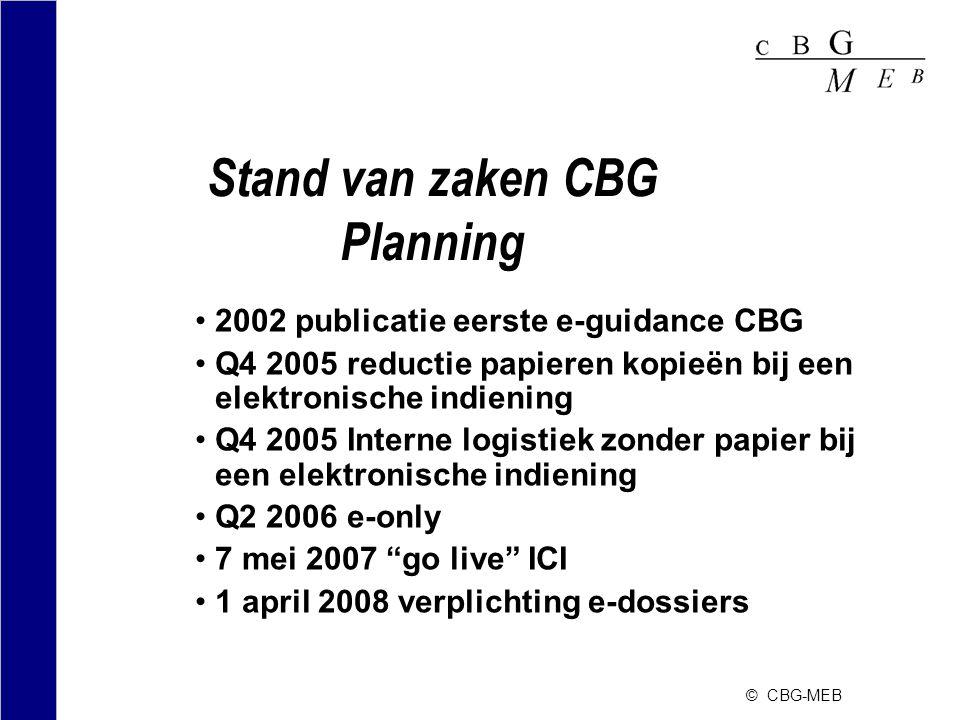 © CBG-MEB Stand van zaken CBG Planning •2002 publicatie eerste e-guidance CBG •Q4 2005 reductie papieren kopieën bij een elektronische indiening •Q4 2