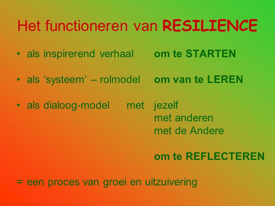 •als inspirerend verhaalom te STARTEN •als 'systeem' – rolmodelom van te LEREN •als dialoog-model metjezelf met anderen met de Andere om te REFLECTERE