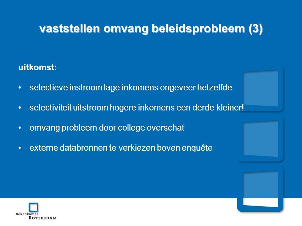 vaststellen omvang beleidsprobleem (3) uitkomst: •selectieve instroom lage inkomens ongeveer hetzelfde •selectiviteit uitstroom hogere inkomens een derde kleiner.
