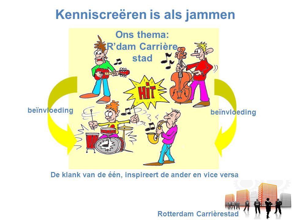 Kenniscreëren is als jammen beïnvloeding De klank van de één, inspireert de ander en vice versa Ons thema: R'dam Carrière stad Rotterdam Carrièrestad