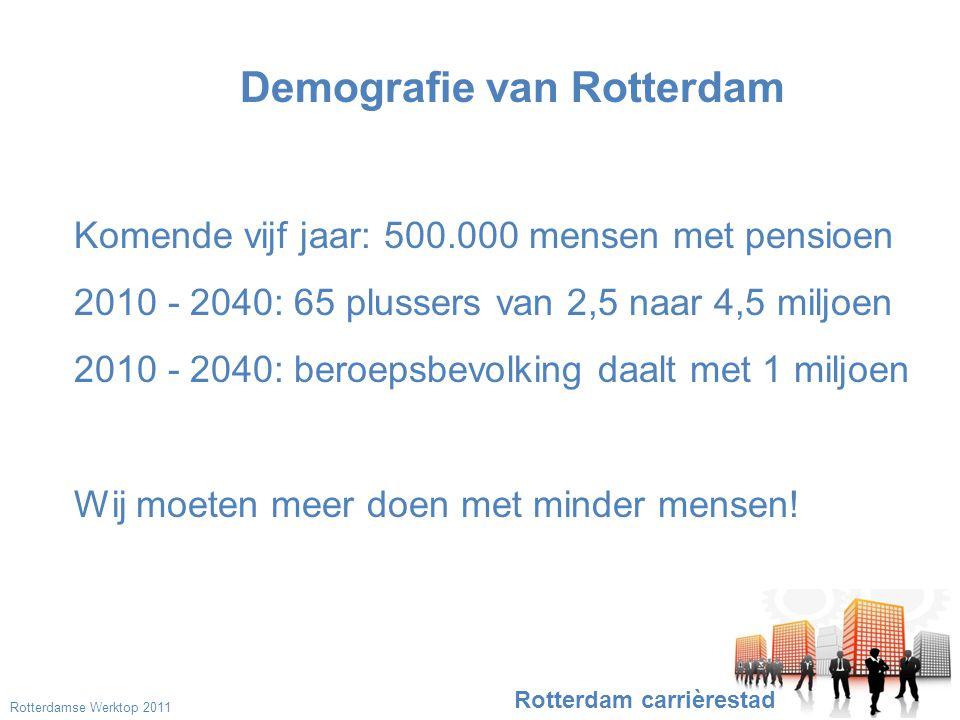 Demografie van Rotterdam Komende vijf jaar: 500.000 mensen met pensioen 2010 - 2040: 65 plussers van 2,5 naar 4,5 miljoen 2010 - 2040: beroepsbevolking daalt met 1 miljoen Wij moeten meer doen met minder mensen.