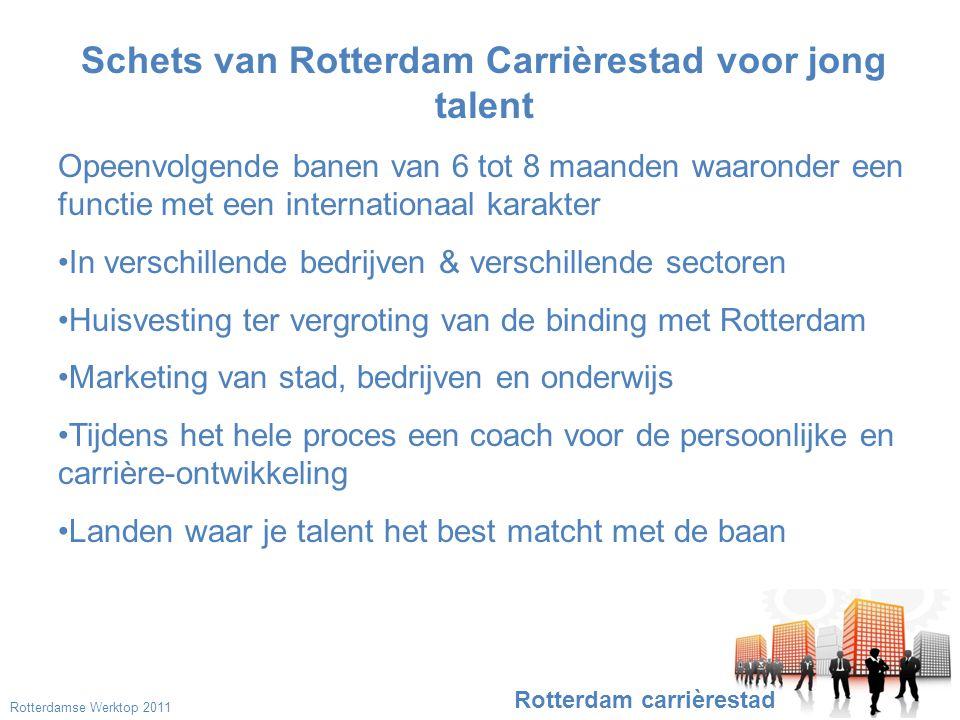 Het talent •De kennisinstellingen spotten talent vroeg in de opleiding (2e en 3e jaars) •Talenten hebben goede studieresultaten •Talenten zijn onderscheidend door hun persoonlijke kwaliteiten (intermediaire vaardigheden, zie volgende slide) Rotterdam carrièrestad Rotterdamse Werktop 2011