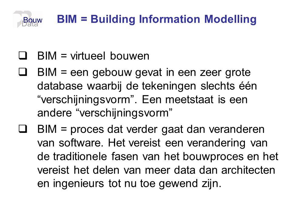 """ BIM = virtueel bouwen  BIM = een gebouw gevat in een zeer grote database waarbij de tekeningen slechts één """"verschijningsvorm"""". Een meetstaat is ee"""