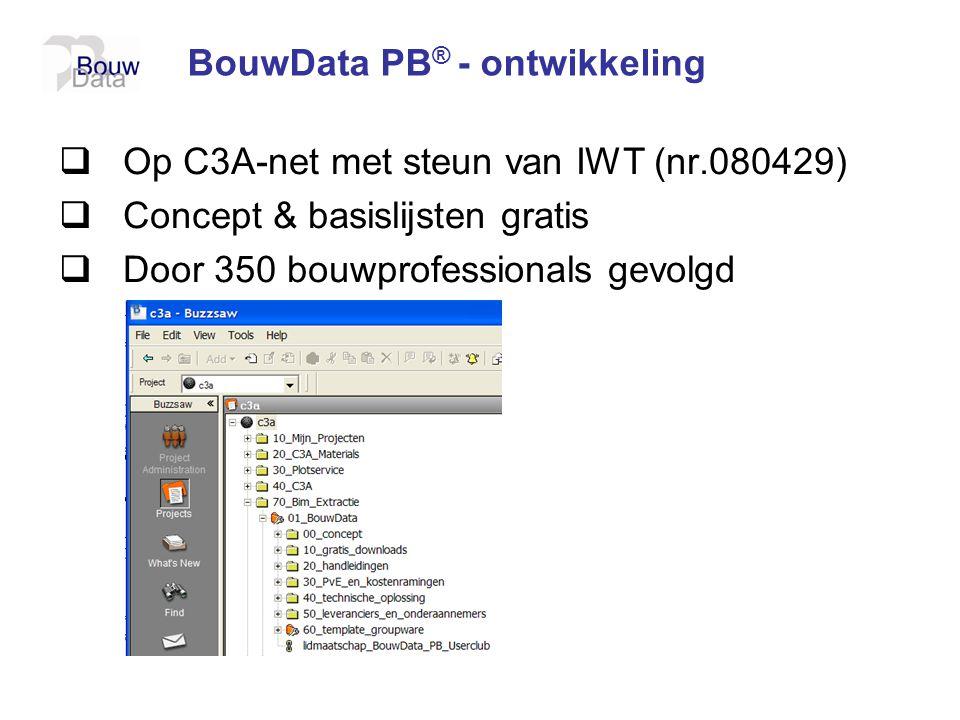 BouwData PB ® - ontwikkeling  Op C3A-net met steun van IWT (nr.080429)  Concept & basislijsten gratis  Door 350 bouwprofessionals gevolgd