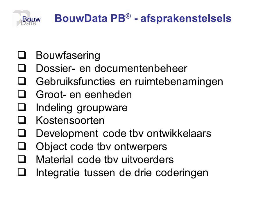 BouwData PB ® - afsprakenstelsels  Bouwfasering  Dossier- en documentenbeheer  Gebruiksfuncties en ruimtebenamingen  Groot- en eenheden  Indeling