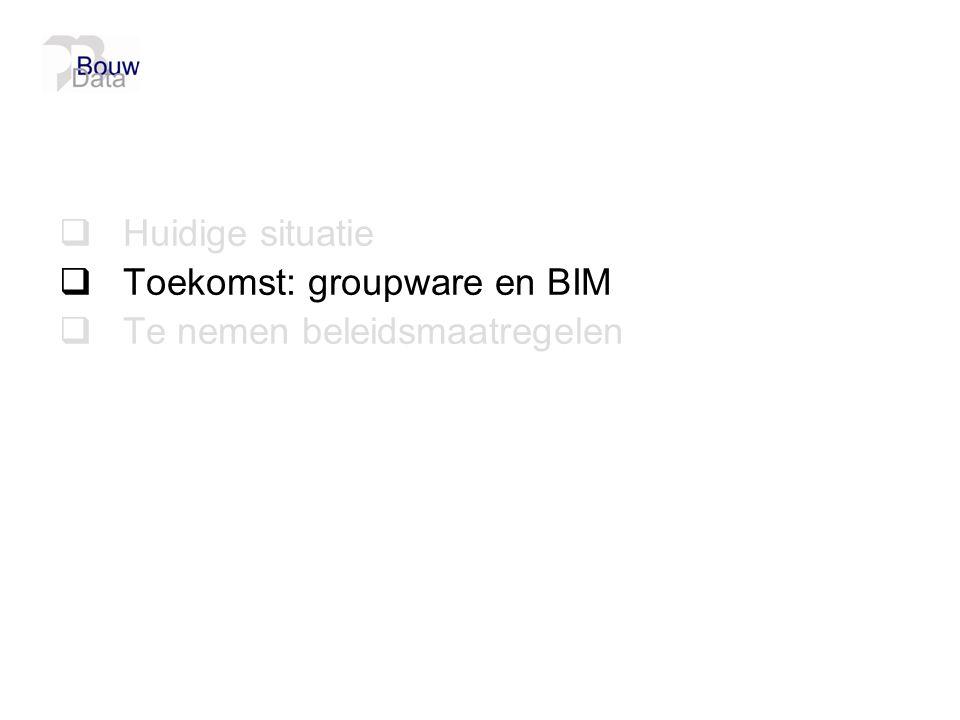  Huidige situatie  Toekomst: groupware en BIM  Te nemen beleidsmaatregelen