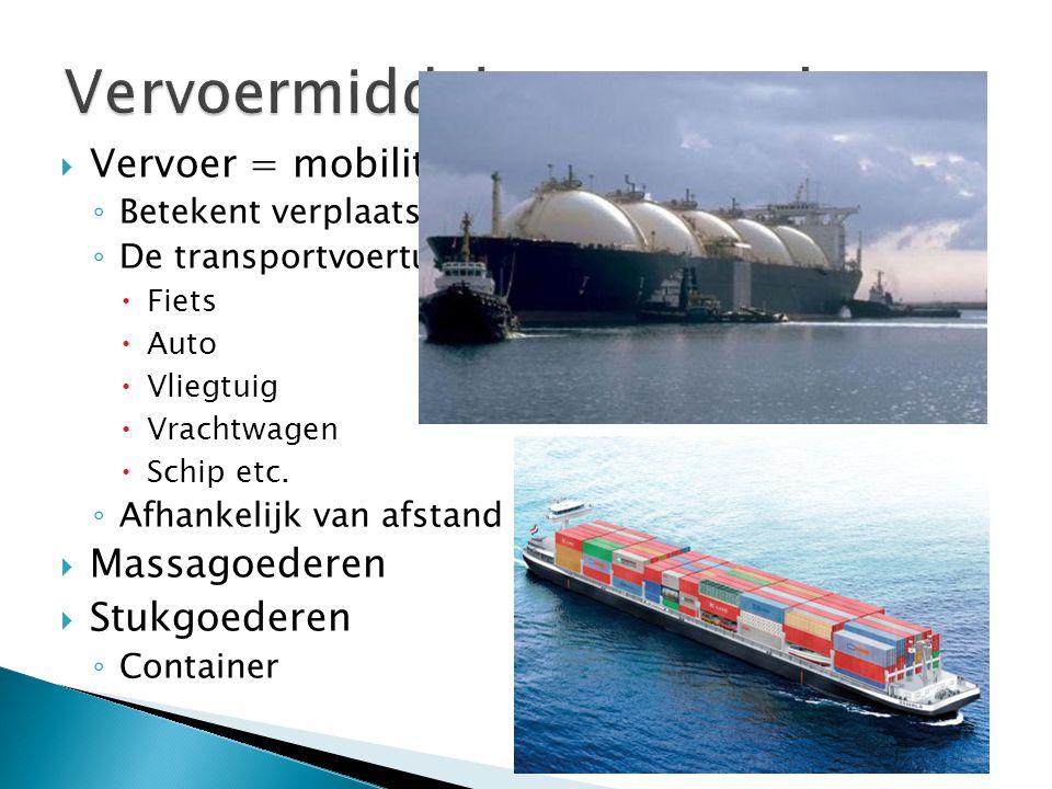  Vervoer = mobiliteit ◦ Betekent verplaatsing van mensen en goederen. ◦ De transportvoertuigen noem je modaliteit(en):  Fiets  Auto  Vliegtuig  V
