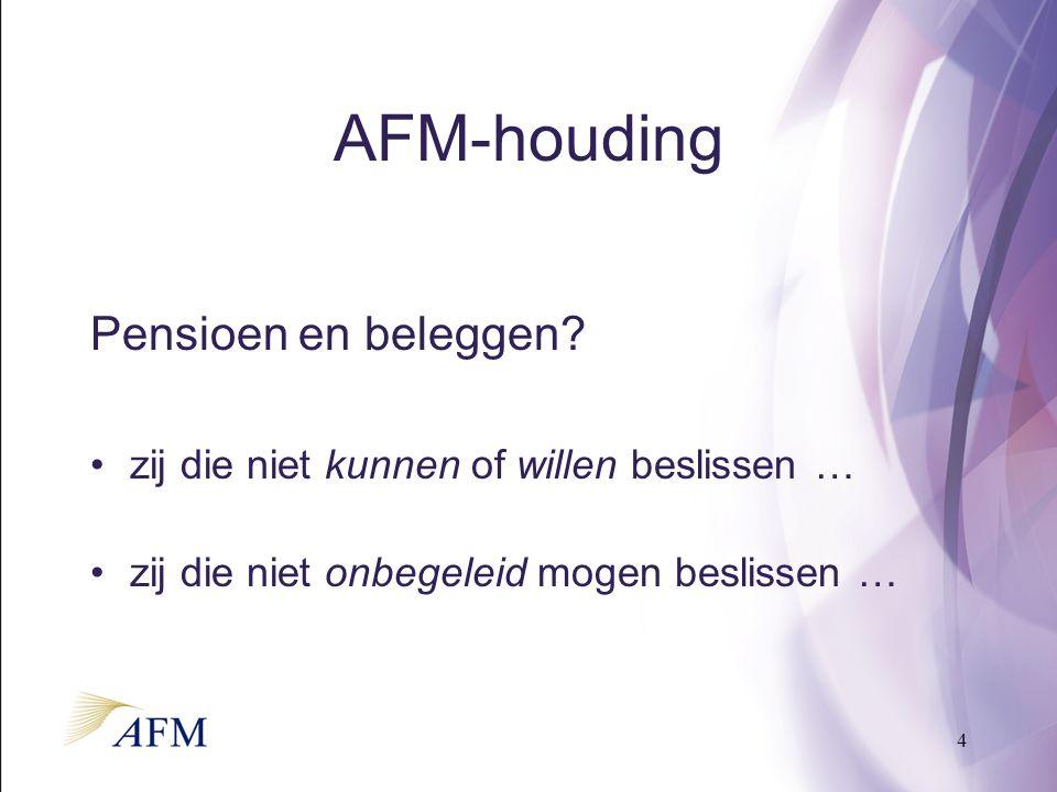 4 AFM-houding Pensioen en beleggen.