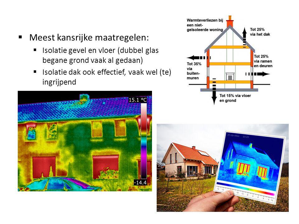  Meest kansrijke maatregelen:  Isolatie gevel en vloer (dubbel glas begane grond vaak al gedaan)  Isolatie dak ook effectief, vaak wel (te) ingrijpend