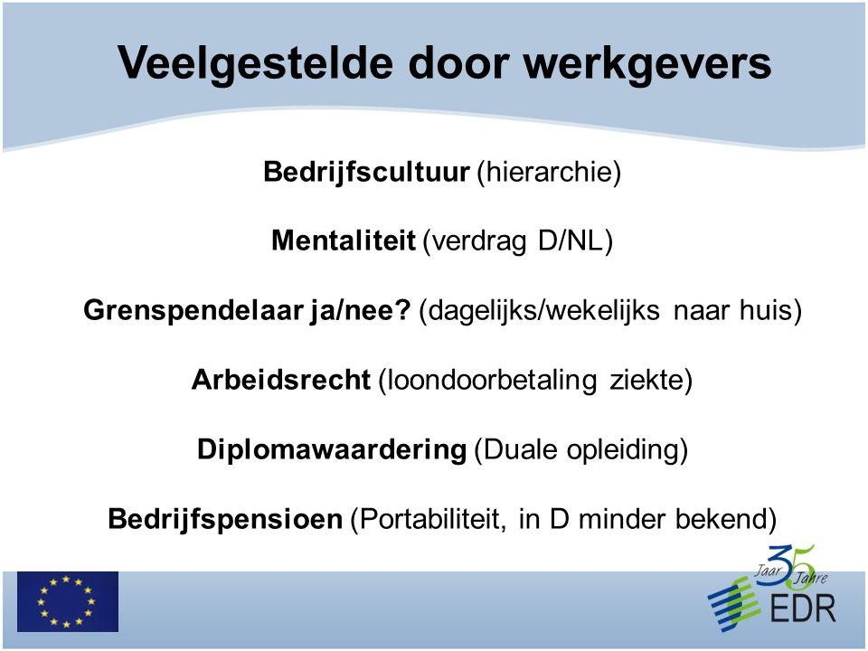 Veelgestelde door werkgevers Bedrijfscultuur (hierarchie) Mentaliteit (verdrag D/NL) Grenspendelaar ja/nee? (dagelijks/wekelijks naar huis) Arbeidsrec